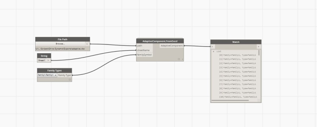 Dynamo_AdaptiveComponent