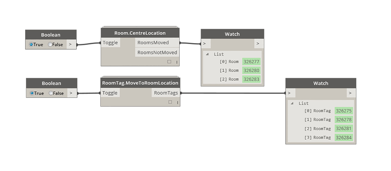 Revit Room Tags How To Make Them Transparent