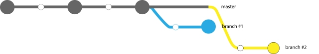 au2016_17_branching-diagram_1600x450