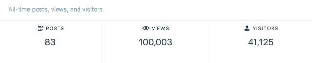 100k_stats
